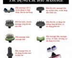 Công dụng nổi bật của dòng máy massage cầm tay đa năng
