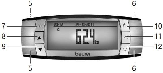 mô tả đơn vị điều khiển của cân sức khỏe beurer bf100