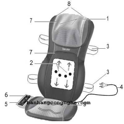 ghế massage beurer MG295