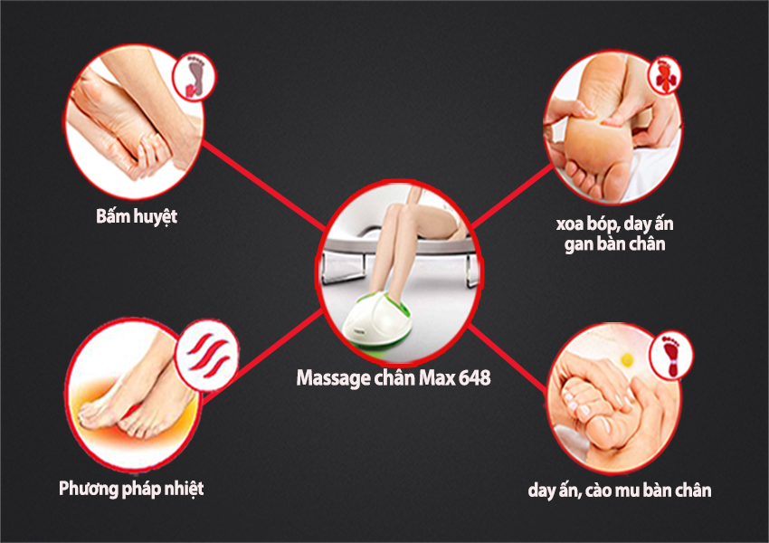 máy massage chân Maxcare 648
