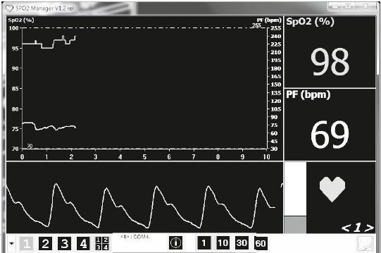 kết quả máy đo nồng độ Oxy (SPO2) và nhịp tim cá nhân Beurer PO80