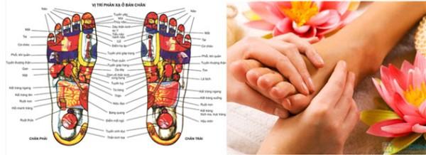 đôi bàn chân - trái tim thứ 2 của con người