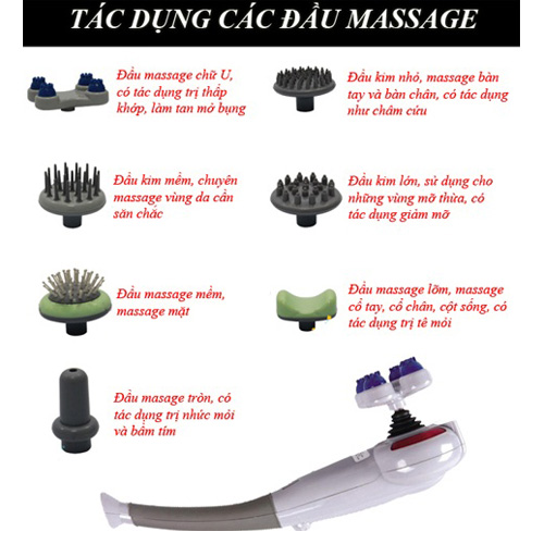 máy massage cầm tay tốt