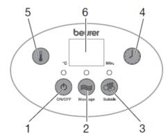 các nút chức năng của bồn ngâm chân massage hồng ngoại Beurer FB50